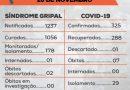 Boletim Covid19 20/11/2020